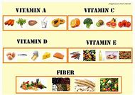 Best 25 ideas about vitamin chart find what youll love foods containing vitamin d workwithnaturefo
