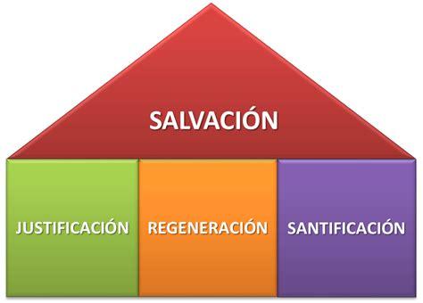 la salvacin de lo doctrina de la salvaci 211 n la naturaleza de la salvaci 211 n