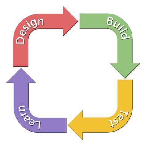 cicli testi view size image