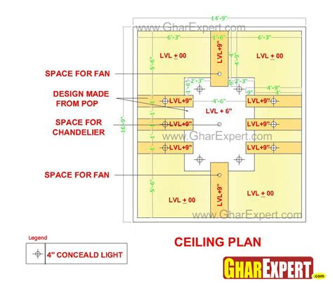 Vastu For House false ceiling design in pop with concealed lighting