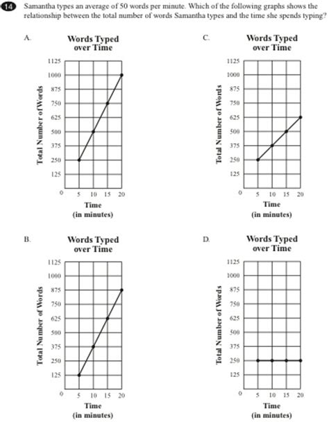 Constant Of Proportionality Worksheet by Find The Constant Of Proportionality Calculator