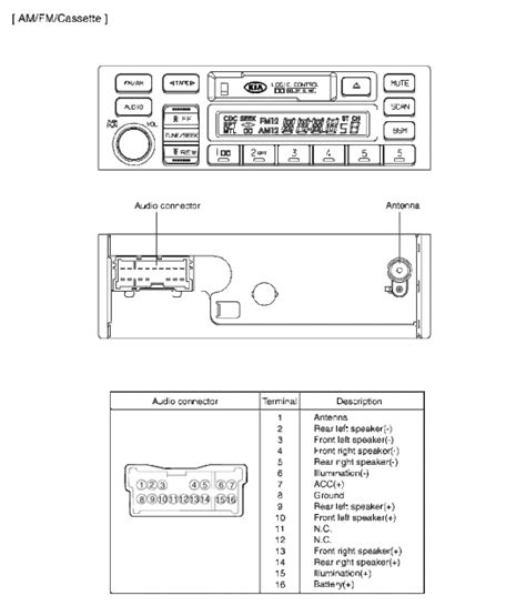 kia radio wiring diagram 2006 29 wiring diagram images