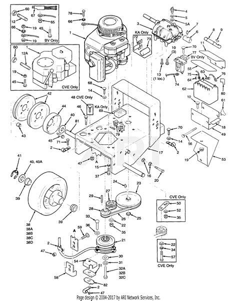 scag sw ka sn   parts diagram  engine deck