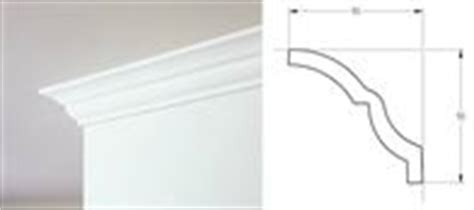Cornice Suppliers Sydney Canberra Building Supplies Building Supplies Building