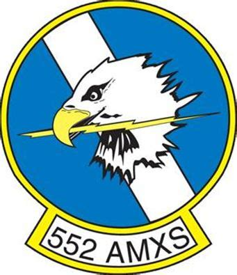552nd aircraft maintenance squadron > tinker air force
