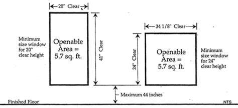 minimum window size for basement bedroom egress window requirements littleton co