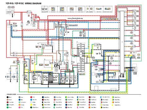 yamaha ch wiring diagram vacuum solenoid wiring diagram