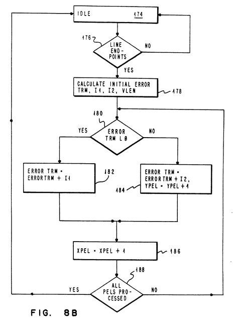 sketch flowchart euclidean algorithm flowchart basic flowchart 12v dc water