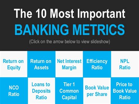 important ratios for banks the 10 most important banking metrics