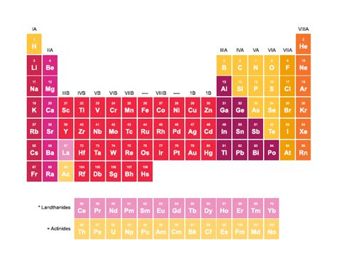 alkali metals periodic table alkali metals dow water process solutions