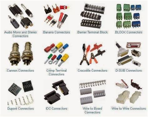 electrical engineering world types  connectors