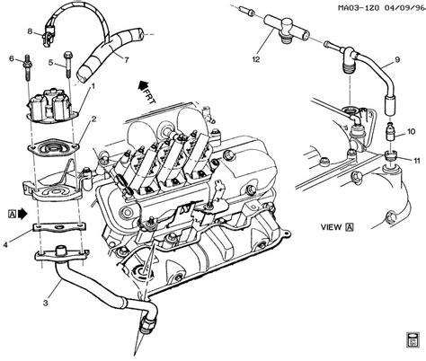 small engine maintenance and repair 1996 pontiac bonneville security system 1993 pontiac bonneville transmission diagram html imageresizertool com