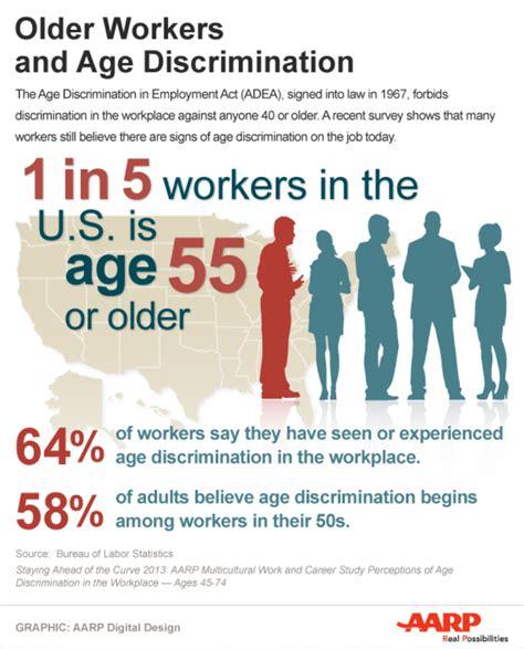 workplace discrimination quotes quotesgram