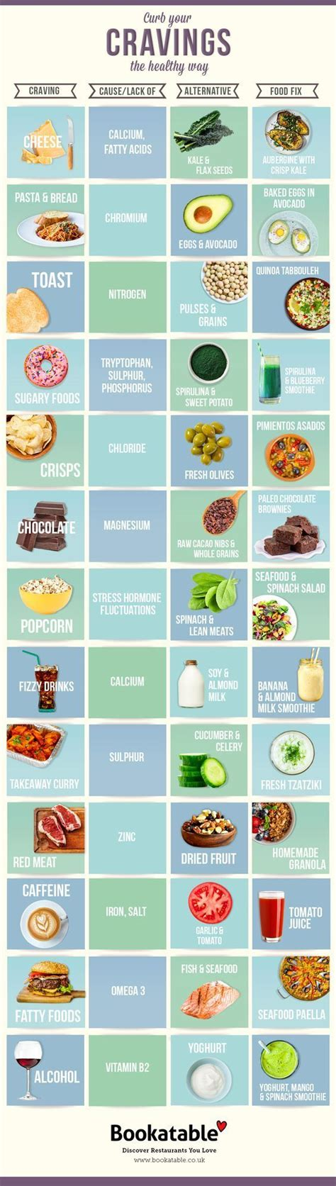 How To Detox From Salty Food by 17 Best Ideas About Foot Detox On Detox Foot