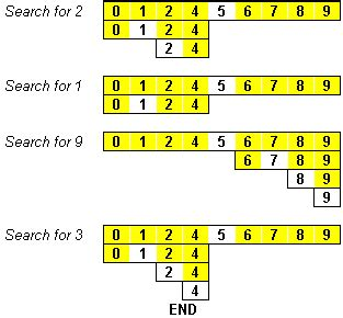 Worst Binary Search Program To Implement Binary Search Using Shell Programming Eexploria