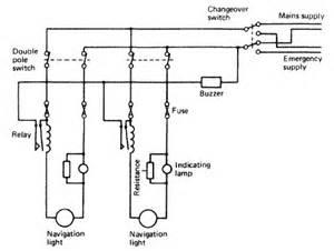 operational guidance for ships navigational light circuit ship engineer