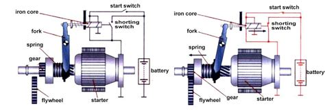 solenoid switch wiring diagram wiring diagram schemes