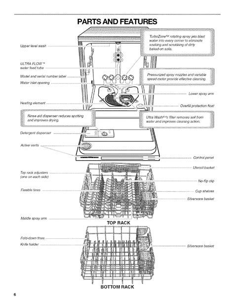 kenmore dishwasher 665 wiring diagram wiring diagram and