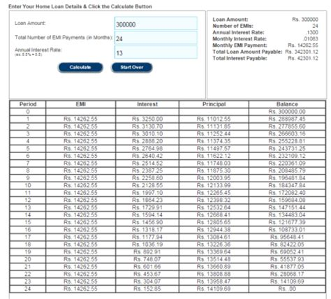 monthly amortization schedule excel template auto loan amortization schedule excel template sle