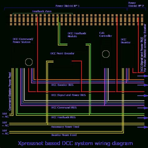 dcc locomotive wiring diagram dcc decoder wiring diagram