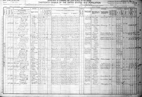 14a District Court Search County Wv 1910 Census Image Files Us Data Repository Genealogy