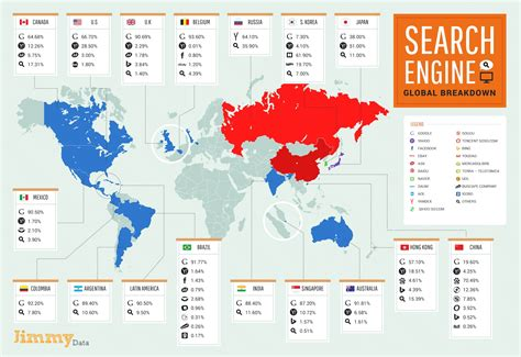 Search By Country Search Engine Market 2015 By Country Infographic
