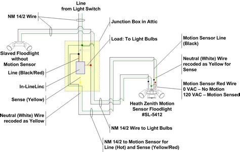 fluorescent light fixture installation 1940s electrical wiring 1940s pumps elsavadorla