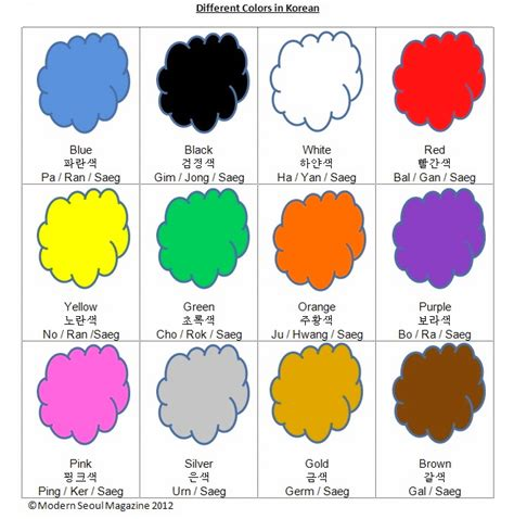 learn colors different colors in korean with free flashcard printout