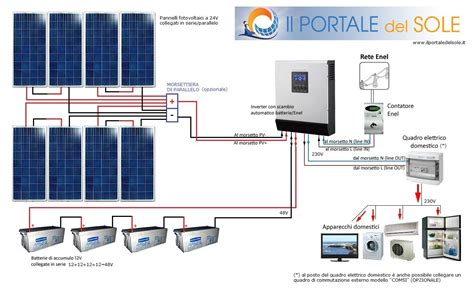 Emergency Led Lights by Home Solar Kit 2kw Plus With Storage Il Portale Del Sole