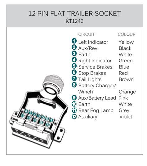 jayco 12 pin trailer wiring diagram 40 wiring