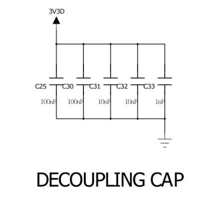 decoupling capacitor ti engineer school iot project 3 회로설계 b