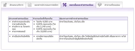 standard chartered housing loan scb housing loan 28 images ธนาคาร ไทยพาณ ชย ส