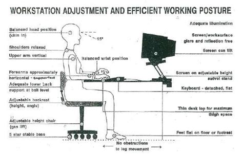 Ergonomic Desk Setup Innovative Proper Ergonomics In The Workplace Regarding Proper Desk Ergonomics