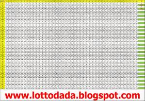 Thai Lottery Result Chart » Home Design 2017