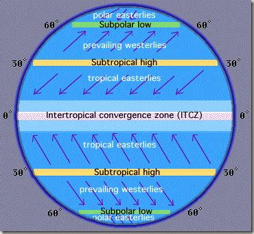 inter tropical convergence zone | aspirant forum