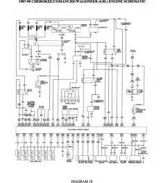 87 jeep cherokee engine diagram get free image about