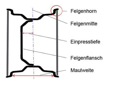 Welche Reifen Felgen Passen Auf Mein Auto by Welche Felgengr 246 223 E Passt Auf Mein Auto Reifen De