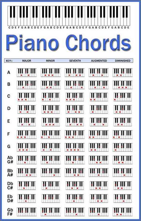 piano chord diagrams piano chord chart pdf bidproposalform