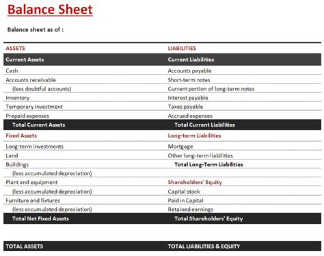 balance sheet template general ledger ms word template office templates