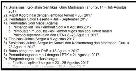 format laporan akhir pembekalan plpg 2017 jadwal pelaksanaan sertifikasi guru madrasah melalui plpg