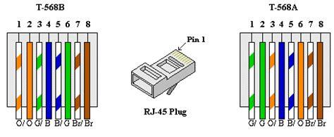 Santomieri Systemsrj45 Wire Diagrams Circuit Knowledge