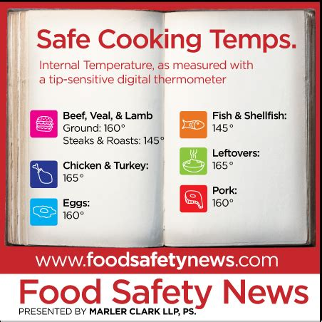 Magnet For Kitchen Knives Learn The Basics To Keep Food Safe At Home Food Safety News