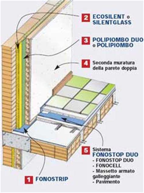 isolazione acustica soffitto isolamento acustico di pavimenti e pareti in costruzioni