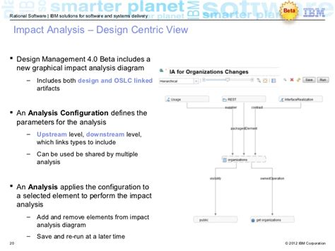 design management effect design management with rsa 8 5 effective collaboration