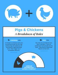 membuat video infografis membuat infografis menarik dengan tool berikut ini
