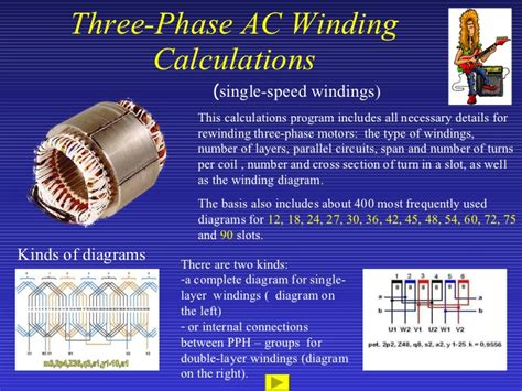 induction motor winding design free software three phase ac winding calculation