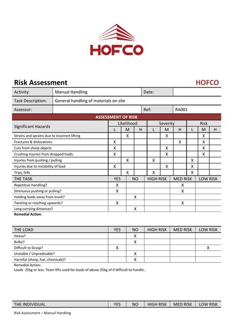 risk assessment for manual handling template manual handling risk assessment bricklaying risk