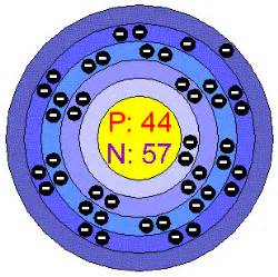 How Many Protons Are In Ruthenium Chemical Elements Ruthenium Ru