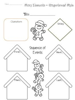 gingerbread story map template gingerbread story map by ken30 teachers pay teachers