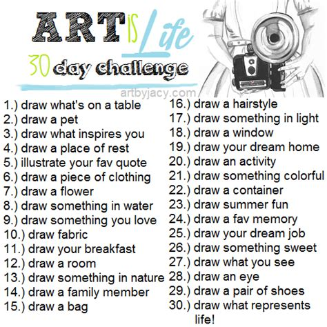 Drawing Ideas List by Hello Awesome Is 30 Day Challenge